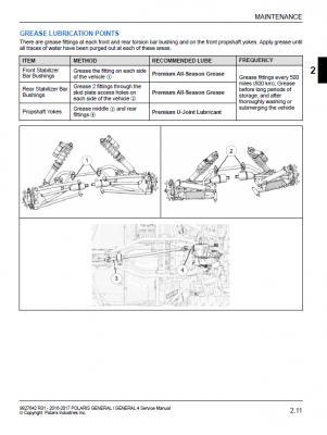 Grease Fittings Diagrams - Wiring Diagrams